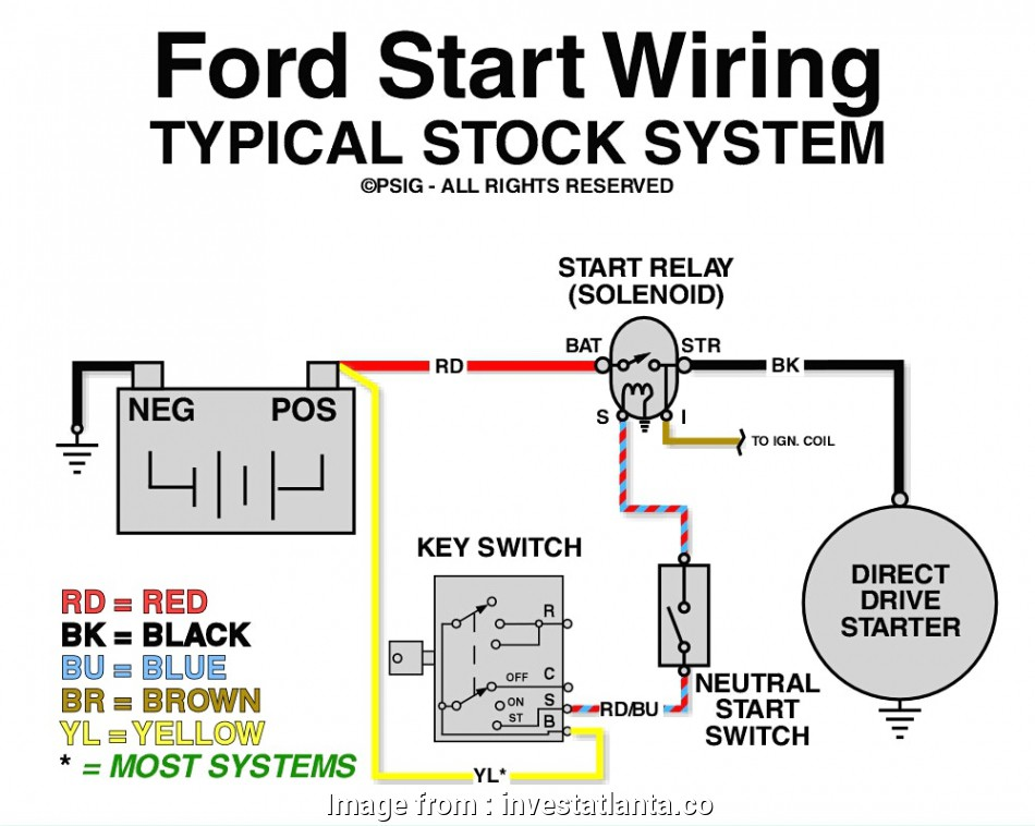 18 Most Starter Wiring Diagram Ford Ranger Photos