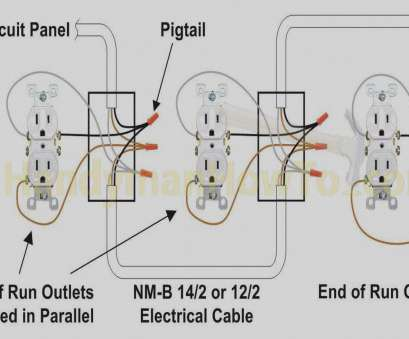 16 Popular 110V Electrical Outlet Wiring Ideas - Tone Tastic