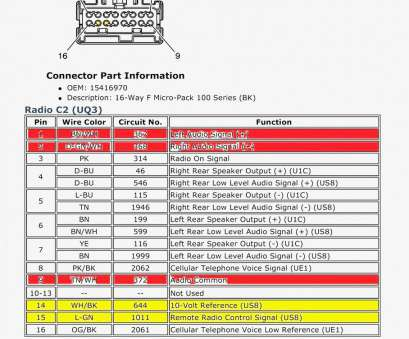 12 gauge wire for 20 amp circuit 2007 chevy cobalt stereo wiring diagram Collection-Chevy Cobalt 11 Cobalt Wiring Diagram Diagrams 12 12 Gauge Wire, 20, Circuit Professional 2007 Chevy Cobalt Stereo Wiring Diagram Collection-Chevy Cobalt 11 Cobalt Wiring Diagram Diagrams 12 Images