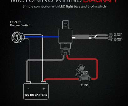 14 gauge wire for light bar Amazon.com: MICTUNING, 12 Gauge 600W, Light, Wiring Harness, w/ 60Amp Relay, 3 Free Fuse, On-off Waterproof Switch Red(2 Lead): Automotive 14 Gauge Wire, Light Bar Fantastic Amazon.Com: MICTUNING, 12 Gauge 600W, Light, Wiring Harness, W/ 60Amp Relay, 3 Free Fuse, On-Off Waterproof Switch Red(2 Lead): Automotive Galleries
