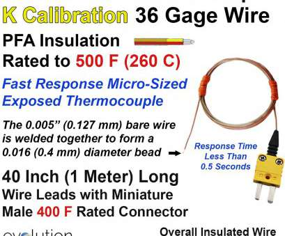 13 Popular 18 Gauge Wire Diameter In Inches Collections
