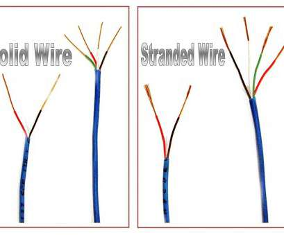 19/22 wire gauge Amazon.com:, ft 22 Gauge 4 Conductor Solid Security Alarm Wire Cable White: Everything Else 19/22 Wire Gauge Nice Amazon.Com:, Ft 22 Gauge 4 Conductor Solid Security Alarm Wire Cable White: Everything Else Solutions