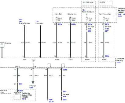 1998 F150 Starter Wiring Diagram Nice Ford F, Starter Wiring Diagram 1998 F150 Solenoid, A, I Am Best 97 Images