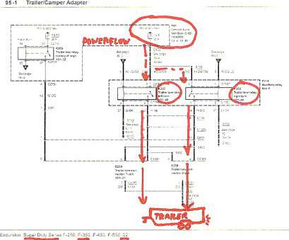 18 Best 1999 Ford F250 Trailer Brake Wiring Diagram Pictures