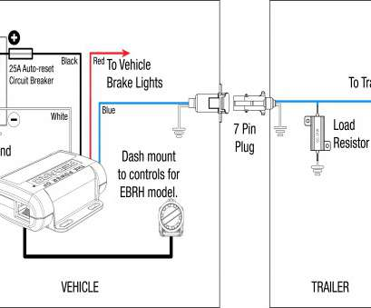 1999 Ford F250 Trailer Brake Wiring Diagram Most 1996 Ford ...