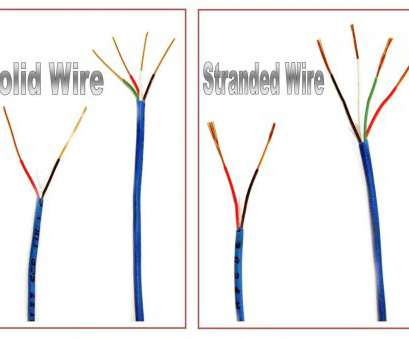 22 gauge wire area Details about White 22 GA Gauge, 2 Conductor Solid Copper Alarm Wire Security Cable 9 New 22 Gauge Wire Area Ideas