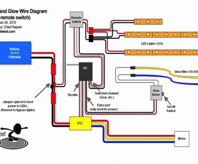 24 gauge wire amps flite test, and glow wire diagram, youtube rh youtube, Wire Gauge Diameter Chart Wire, Chart 10 Most 24 Gauge Wire Amps Pictures