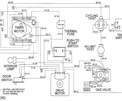 3 wire stove plug wiring diagram 3 prong range outlet wiring diagram Download-3 Wire Stove Plug Wiring Diagram Beautiful How 3 Wire Stove Plug Wiring Diagram Popular 3 Prong Range Outlet Wiring Diagram Download-3 Wire Stove Plug Wiring Diagram Beautiful How Solutions