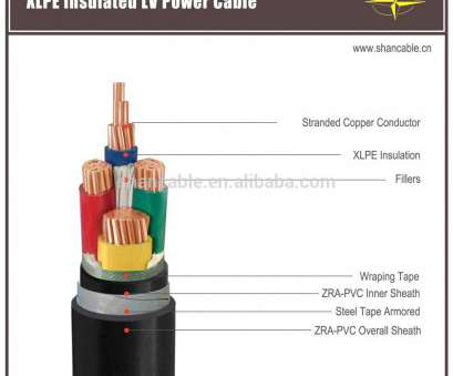 6 awg xlpe wire Pvc Unarmoured Cable,, Unarmoured Cable Suppliers, Manufacturers at Alibaba.com 6, Xlpe Wire Most Pvc Unarmoured Cable,, Unarmoured Cable Suppliers, Manufacturers At Alibaba.Com Pictures