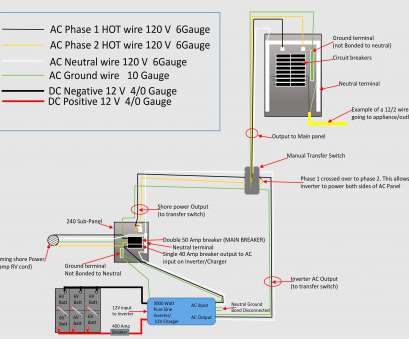 8 Gauge Wire Amps 12V Top Wiring Diagrams 30, Rv Cord 50 Service Panel Arresting Plug Throughout Diagram Photos