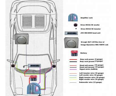 Auto Speaker Wire Gauge Guide Creative How To Wire, Speakers, Diagram Autoctono Me With With, Speakers Wiring Diagram Photos