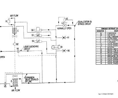automotive ac wiring diagram Basic, Wiring Diagram Inspiration, Conditioning System For Automotive Ac Wiring Diagram Professional Basic, Wiring Diagram Inspiration, Conditioning System For Ideas