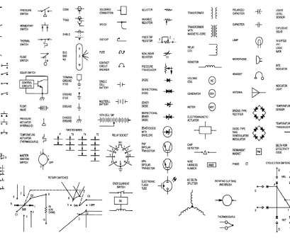 automotive electrical wiring diagram Automotive Electrical Wiring Diagram Symbols Tamahuproject, In Striking Diagrams In Automotive Wiring Diagrams Symbols Automotive Electrical Wiring Diagram Perfect Automotive Electrical Wiring Diagram Symbols Tamahuproject, In Striking Diagrams In Automotive Wiring Diagrams Symbols Collections