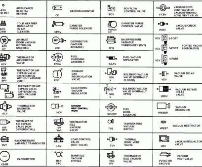 automotive electrical wiring diagram Automotive Electrical Wiring Diagrams Symbols Tamahuproject, 1024 Beauteous Automotive Electrical Wiring Diagram Cleaver Automotive Electrical Wiring Diagrams Symbols Tamahuproject, 1024 Beauteous Ideas