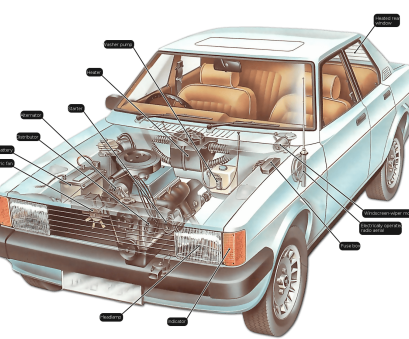 automotive electrical wiring diagram How, electrical systems work,, a, Works Automotive Electrical Wiring Diagram Professional How, Electrical Systems Work,, A, Works Ideas