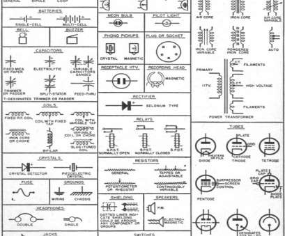 automotive wiring diagram symbol key Automotive Wiring Diagram, antihrap.me Automotive Wiring Diagram Symbol Key Top Automotive Wiring Diagram, Antihrap.Me Collections