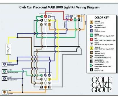 automotive wiring harness diagram car wiring harness spectacular of wiring diagram go, golf cart rh freerollguide, Chevrolet Tail Light Wiring Harness Ford, Light Wiring Harness Automotive Wiring Harness Diagram Professional Car Wiring Harness Spectacular Of Wiring Diagram Go, Golf Cart Rh Freerollguide, Chevrolet Tail Light Wiring Harness Ford, Light Wiring Harness Pictures