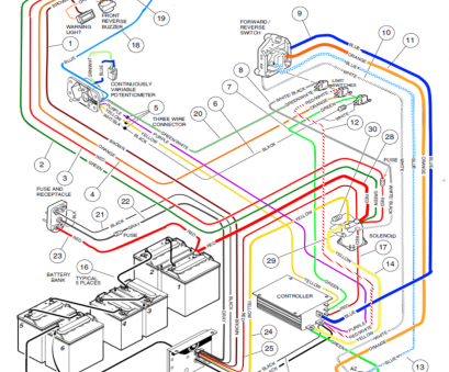 automotive wiring harness diagram Club, Wiring Harness Diagrams Schematics Throughout Electric Golf Cart Diagram Automotive Wiring Harness Diagram Nice Club, Wiring Harness Diagrams Schematics Throughout Electric Golf Cart Diagram Pictures