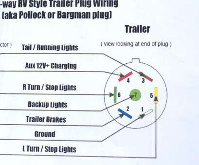 camper trailer brake wiring diagram How To Wire Trailer Lights 4, Diagram Reference Rv Trailer Plug Wiring Diagram Download Camper Trailer Brake Wiring Diagram Brilliant How To Wire Trailer Lights 4, Diagram Reference Rv Trailer Plug Wiring Diagram Download Ideas