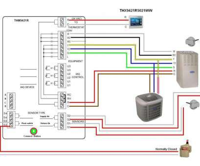 20 Popular Carrier Infinity Thermostat Wiring Diagram Ideas