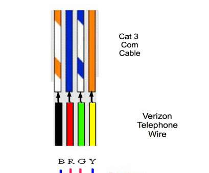 19 Professional Cat 3 Wiring Diagram Rj45 Ideas