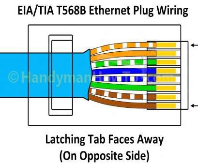 19 Creative Cat 5 Wiring Diagram Standard Pictures
