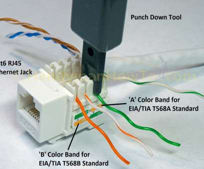 cat 5 wiring diagram wall jack a or b Cat 5 Wiring Diagram Wall Jack Free Downloads, 5 Wiring Diagram Wall Jack Image 10 Cleaver Cat 5 Wiring Diagram Wall Jack A Or B Images