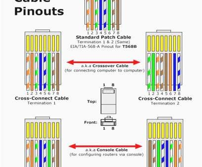 8 Nice Cat5E Wiring Diagram B Solutions