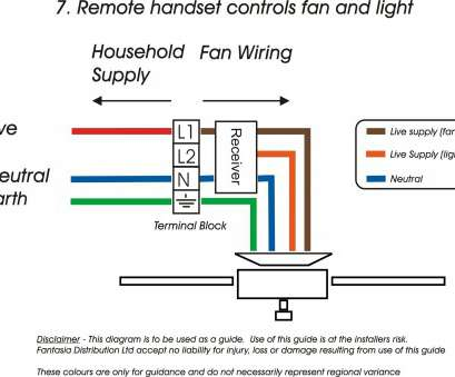 13 Top Ceiling, With Light, Remote Control Wiring Ideas