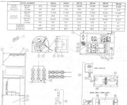 9 Nice Coleman Electric Furnace Wiring Diagram Images - Tone ... Wiring Diagram Coleman Electric Furnace on intertherm furnace diagram, magnetek electric motor wiring diagram, coleman indoor furnace wiring diagrams, electric motor capacitor wiring diagram, coleman eb15b electric furnace diagram, electric range wiring diagram, voltage converter wiring diagram, coleman evcon furnace diagram, coleman furnace parts, magnetek power converter wiring diagram, coleman furnace model dgaa070bdta, coleman furnace sequencer wiring, ac motor wiring diagram, start stop switch wiring diagram, central heating wiring diagram, industrial motor control wiring diagram, ge electric motor wiring diagram, coleman electric heater parts, electric blower motor wiring diagram, coleman furnace limit switch location,