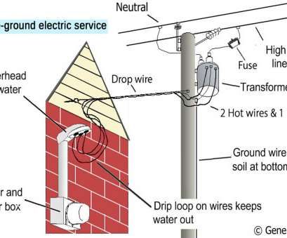 connecting red electrical wires Neutral connects to transformer. Ground wire connects to Neutral wire. Ground wire is smaller diameter than Neutral. Ground, Neutral work together for Connecting, Electrical Wires Fantastic Neutral Connects To Transformer. Ground Wire Connects To Neutral Wire. Ground Wire Is Smaller Diameter Than Neutral. Ground, Neutral Work Together For Galleries