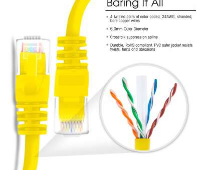 Copper Electrical Wire Turns Black Fantastic Details About GearIT, CAT6 Black Ethernet Network Patch Cable RJ45, Wire 2 Feet 5 Pack Images