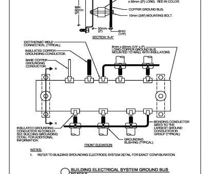 copper wires electrical outlet Unique Ground Electrical Symbol \u2022 Electrical Outlet Symbol 2018 Receptacle Wiring Diagram Receptacle Wiring Symbol Copper Wires Electrical Outlet Best Unique Ground Electrical Symbol \U2022 Electrical Outlet Symbol 2018 Receptacle Wiring Diagram Receptacle Wiring Symbol Ideas