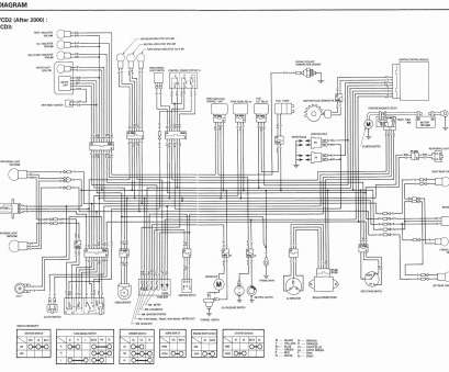 dol starter wiring diagram explanation Contactor Wiring Diagram Single Phase Fresh Cutler Hammer Starter Wiring Diagram Elegant 3tf5222 0d Contactors Of Dol Starter Wiring Diagram Explanation Brilliant Contactor Wiring Diagram Single Phase Fresh Cutler Hammer Starter Wiring Diagram Elegant 3Tf5222 0D Contactors Of Galleries