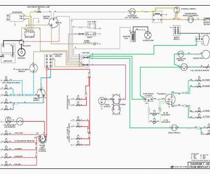 domestic electrical wiring requirements Diagram Household Electrical Wiring Diagrams, Common Brilliant House 7 At House Electrical Wiring Diagram Domestic Electrical Wiring Requirements Practical Diagram Household Electrical Wiring Diagrams, Common Brilliant House 7 At House Electrical Wiring Diagram Solutions