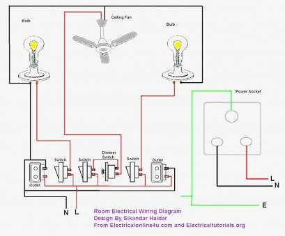 domestic electrical wiring requirements house electrical wiring colors home diagram throughout hournews me rh hournews me Basic Home Wiring Circuits Domestic Electrical Wiring Requirements Creative House Electrical Wiring Colors Home Diagram Throughout Hournews Me Rh Hournews Me Basic Home Wiring Circuits Ideas