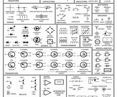 15 Perfect Domestic Electrical Wiring Symbols Uk Images