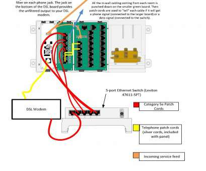 8 Brilliant Dsl To Ethernet Wiring Diagram Pictures