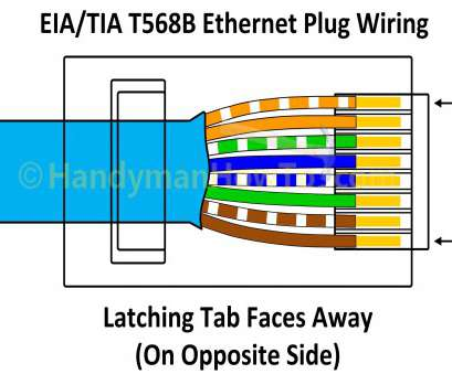 16 Practical Eia/Tia 568B Ethernet, Cable Wiring Diagram Pictures
