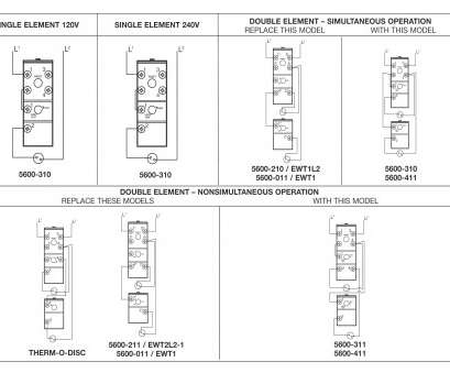 Electric Thermostat Wiring Diagram Creative Wiring Diagram, Thermostat To Furnace Fresh Thermostat Wiring Diagram Electric Furnace Save Electric Thermostat Solutions