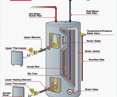 8 Practical Electric Water Heater Wiring Diagram Pictures