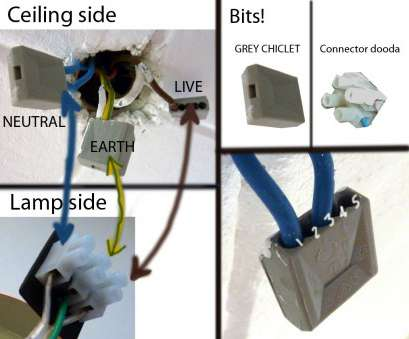 9 Cleaver Electric Wire Colours Switzerland Solutions