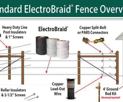 electric wire fence connectors Wiringc Fence Picture Ideas Installation Stun Horse, Planning Home Diagrams Diagram, An Random 2 Electric Wire Fence Connectors Brilliant Wiringc Fence Picture Ideas Installation Stun Horse, Planning Home Diagrams Diagram, An Random 2 Ideas