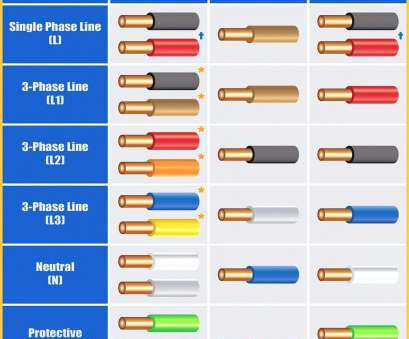 electrical cable size chart amps uk Funky Amps Rating Cable Size Composition Electrical, Wiring Wire Size 50, Range Wire Gauge Chart, Rating Electrical Cable Size Chart Amps Uk Cleaver Funky Amps Rating Cable Size Composition Electrical, Wiring Wire Size 50, Range Wire Gauge Chart, Rating Collections