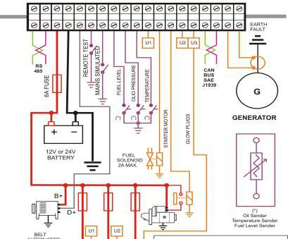 10 Nice Electrical Control Panel Wiring Basics Galleries