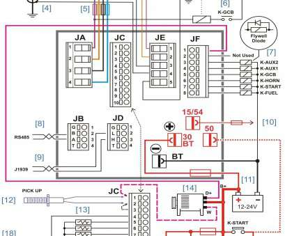 20 Top Electrical Control Panel Wiring Diagram Ideas