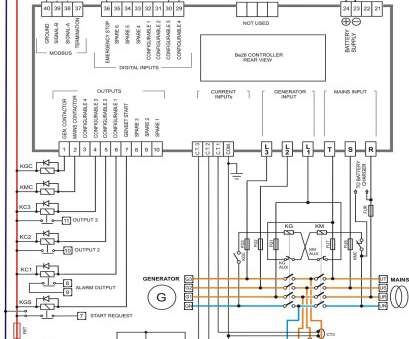 electrical control panel wiring tutorial electrical control panel wiring diagram besides electrical wire rh protetto co Electrical Control Panel Wiring Tutorial Fantastic Electrical Control Panel Wiring Diagram Besides Electrical Wire Rh Protetto Co Pictures