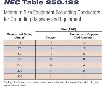 electrical entrance wire size size ground wire. code corner pv grounding, bonding part 2 home power magazine Electrical Entrance Wire Size Nice Size Ground Wire. Code Corner Pv Grounding, Bonding Part 2 Home Power Magazine Collections