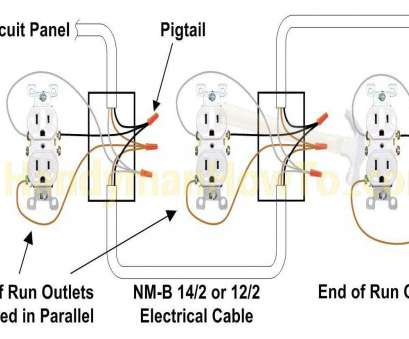 electrical outlet receptacle wiring How To Replace A Worn, Electrical Outlet Part 3 Entrancing Receptacle Wiring Diagram 10 Creative Electrical Outlet Receptacle Wiring Galleries