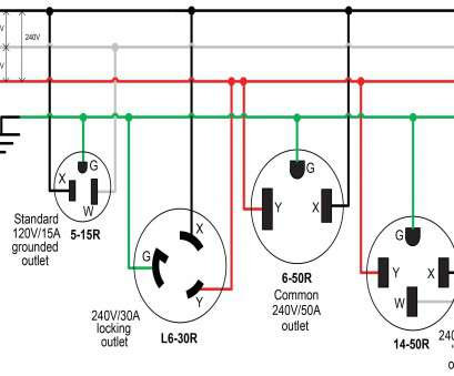 electrical outlet wiring gfci Electrical Outlets Wiring Diagram Save Gfci Receptacle At 13 New Electrical Outlet Wiring Gfci Solutions